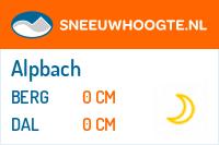Wintersport Alpbach