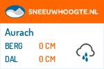 Wintersport Aurach