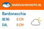 Wintersport Bardonecchia