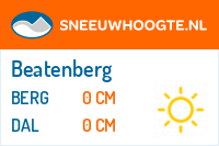 Wintersport Beatenberg