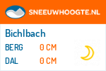 Wintersport Bichlbach