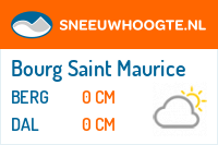 Wintersport Bourg Saint Maurice