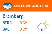 Wintersport Bramberg
