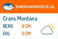 Recente sneeuwhoogte crans montana