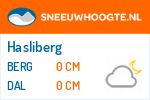 Wintersport Hasliberg