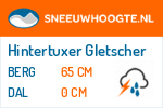 Wintersport Hintertuxer Gletscher