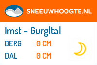 Wintersport Imst - Gurgltal