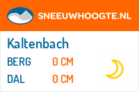 Recente sneeuwhoogte kaltenbach