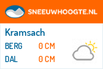 Wintersport Kramsach