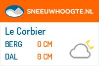 Recente sneeuwhoogte le corbier