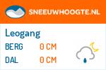 Wintersport Leogang