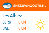 Wintersport Les Albiez