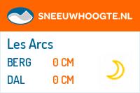 Recente sneeuwhoogte les arcs
