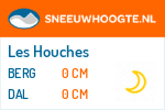 Wintersport Les Houches