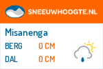 Wintersport Misanenga
