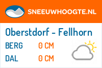 Wintersport Oberstdorf - Fellhorn