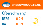 Wintersport Ofterschwang