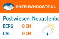 Wintersport Postwiesen-Neuastenberg