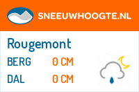 Wintersport Rougemont