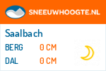 Wintersport Saalbach