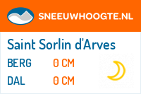 Wintersport Saint Sorlin d'Arves