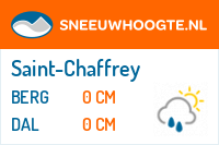 Wintersport Saint-Chaffrey