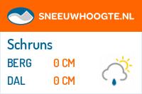 Wintersport Schruns