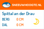 Wintersport Spittal an der Drau
