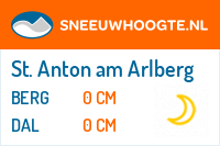 Wintersport St. Anton am Arlberg