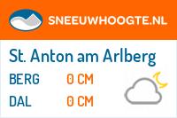 Recente sneeuwhoogteski arlberg