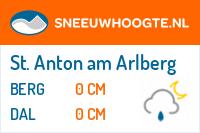 Recente sneeuwhoogte sankt anton am arlberg