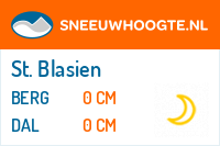 Wintersport St. Blasien