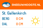 Wintersport St. Gallenkirch