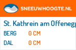 Wintersport St. Kathrein am Offenegg
