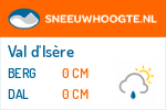 Sneeuwhoogte Val d'Is�re