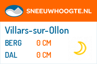 Wintersport Villars-sur-Ollon
