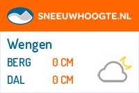 https://www.sneeuwhoogte.nl/sneeuwhoogte-op-je-site/wengen/big