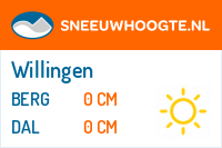 Wintersport Willingen